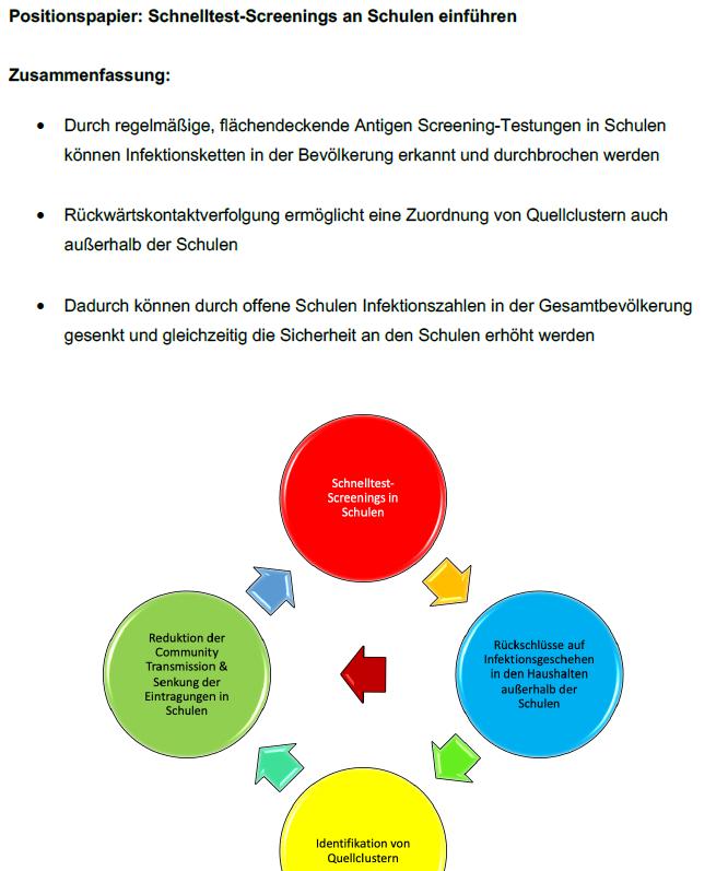 2020-11-20-Positionspapier-Schulen.png