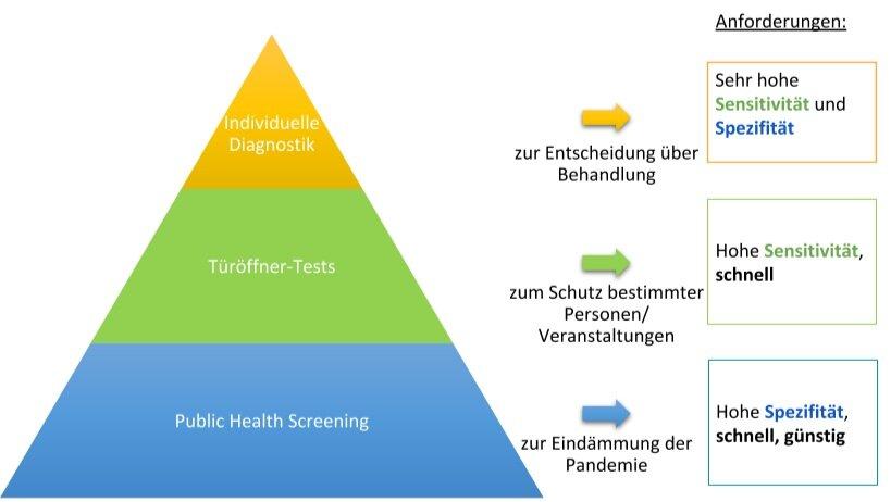 Pyramide+fuer+Blog.jpg